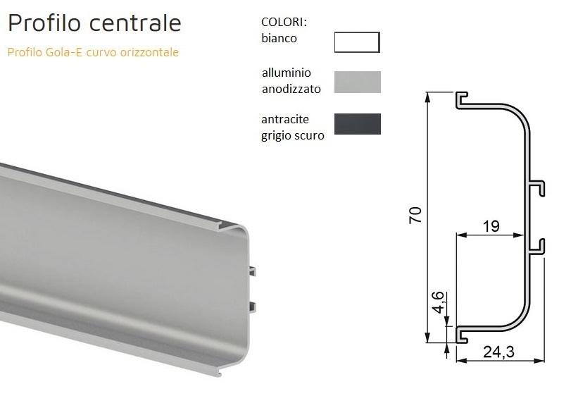 Profilo maniglia GOLA CENTRALE per mobile cucina, 4 metri, spedito cm 260 +  140, scegliere colore