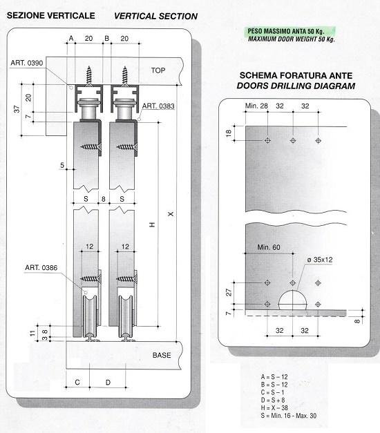 Binari ed accessori per 2 ante armadio scorrevoli cm 200 for Binari per ante scorrevoli ikea