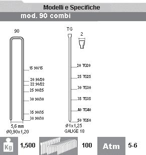Fissatrice pneumatica ro ma 90 combi for Combi arredamenti
